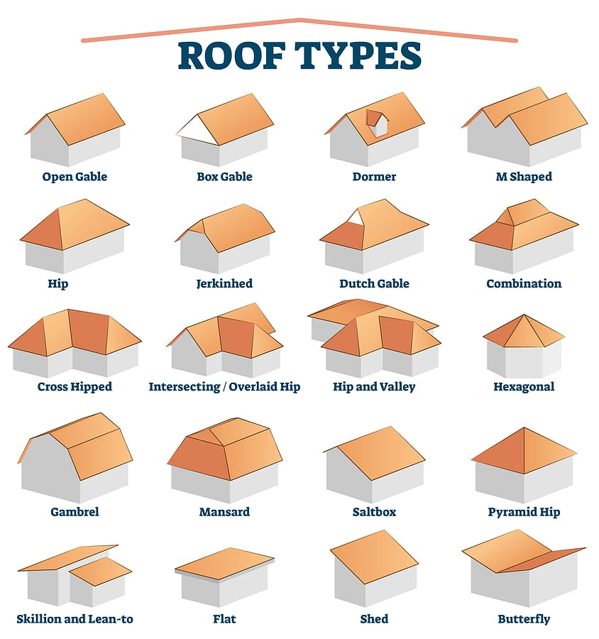 Roof Types Explained